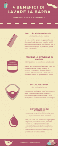 benefici barba
